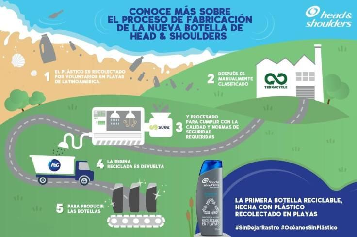 head_and_shoulders infografía